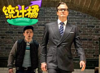 《王牌特工2》伦敦试映30分钟,在场媒体:这也太好看了