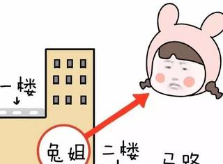 重庆:一座来了就走不了的城市