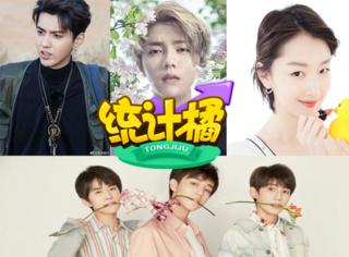 """吴亦凡、鹿晗、TFBOYS等将""""定义未来"""",位列福布斯U30榜单"""