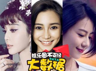 原来韩国连全球整容TOP5都没进,而整容范本的明星脸原来是她?