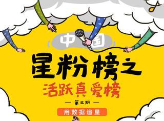 橘子娱乐粉丝活跃真爱榜前20揭晓:宋茜垫底,TFBOYS竟跌出前十