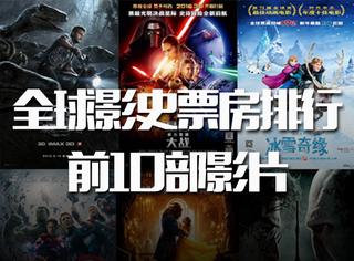 《战狼2》挤进全球票房排名前100,来看看榜单的前10名都是谁吧!