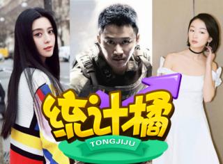 吴京或将参演《敢死队4》?周冬雨范冰冰提名金鸡奖最佳女主角!