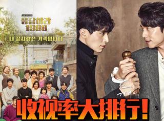 韩国有线台历代收视:《鬼怪》屈居第二,第一果然是它!
