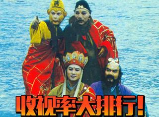 史上收视前10的国剧:《西游记》第三,第一名收视竟高达99%