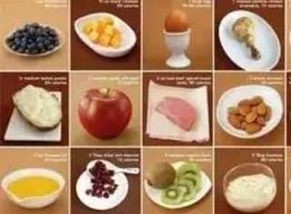 """减肥期间,计算""""卡路里""""吃东西,真的有意义吗?"""