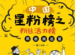 第十五期粉丝活力榜揭晓:鹿晗粉丝太给力,芦苇这次重回榜首啦
