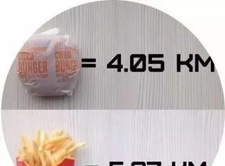 你吃进去的,要跑多久才能消耗掉?