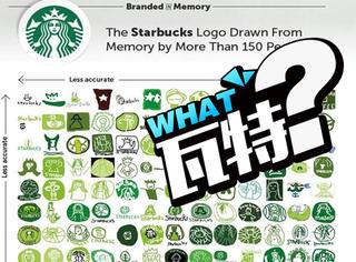 你能盲画出这些常见品牌的logo吗?