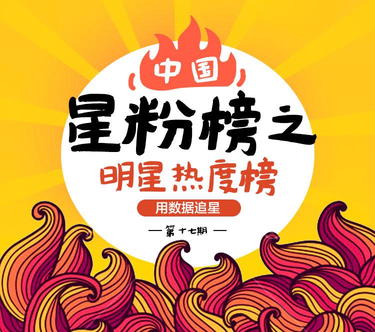 第十七期明星热度榜揭晓:TFBOYS 6连冠,鹿晗公布恋情夺得亚军