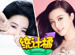 日本评选亚洲女性美貌排名范冰冰刘亦菲在SNH48之后?法律角度分析江歌案法学专家这样说