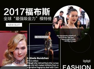 2017福布斯全球模特榜发布,排行榜上全是看点!