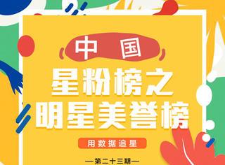 本周明星美誉榜揭晓:陈伟霆生日收获祝福无数,拿下冠军