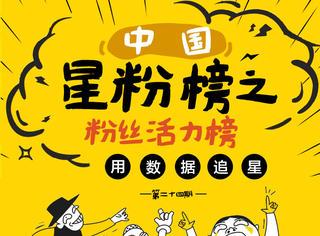 本周粉丝活力榜揭晓:千纸鹤疯狂打call,强势登顶