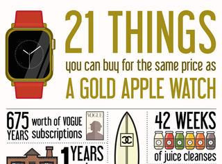 1只18K金的Apple Watch 可以买到这21样你想不到的东西